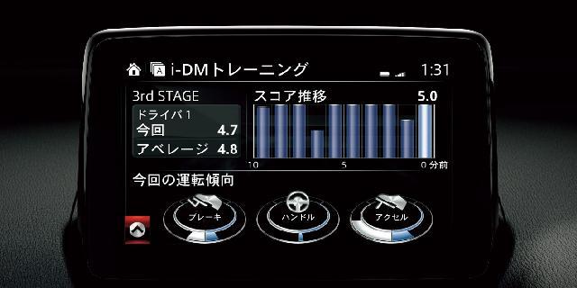 CX-5iDM